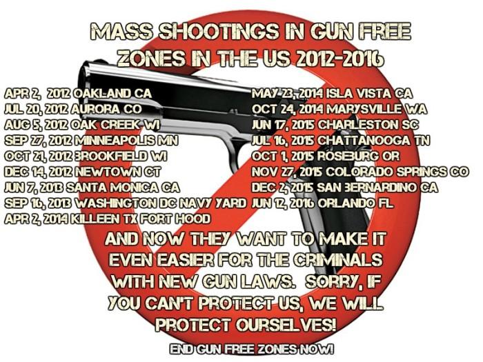 knife-gun-free-zone-defese-2